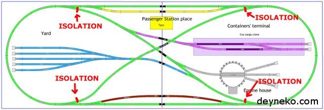 SCARM Программа для моделирования железной дороги