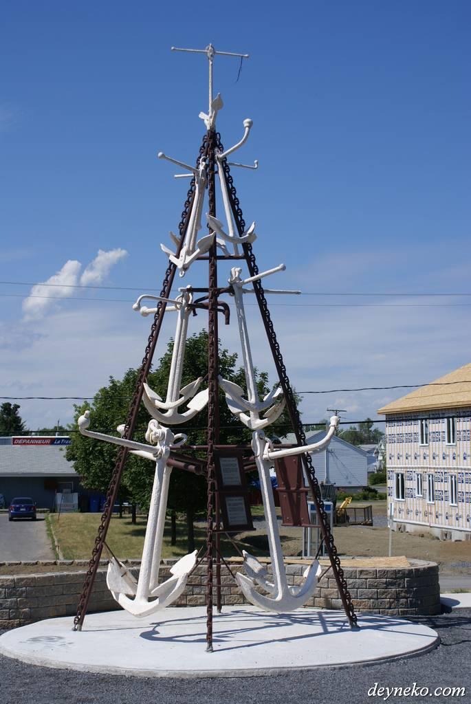 anchors museum quebec